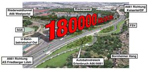 Riederwaldtunnel - geplantes Desaster
